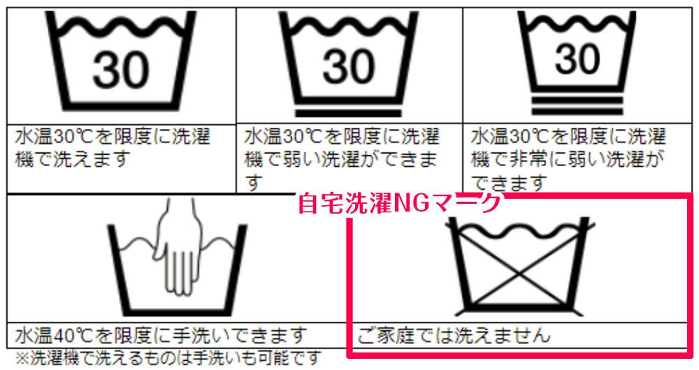エアークローゼット洗濯のやり方(洗濯表示)